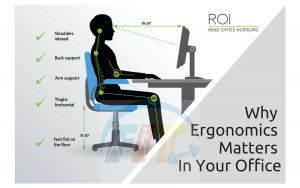 Why-Ergonomics-Matters-In-Your-Office-300x188.png